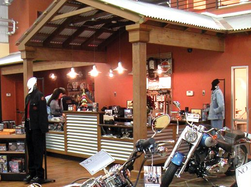 harley davidson retail environment | Harley-Davidson Dealerships