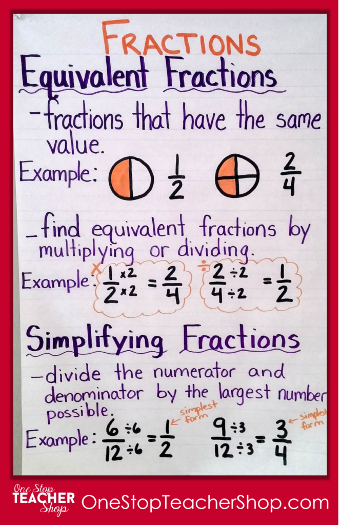 Equivalent Fractions Anchor Chart Check Out My Collection Of Anchor Charts For Fractions Anchor Chart One Stop Teacher Shop Equivalent Fractions Anchor Chart
