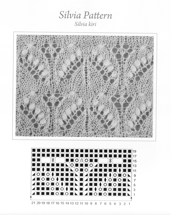 Haapsalu Shawl: Silvia Pattern Chart and Key Lace patterns, Patterns and Shawl