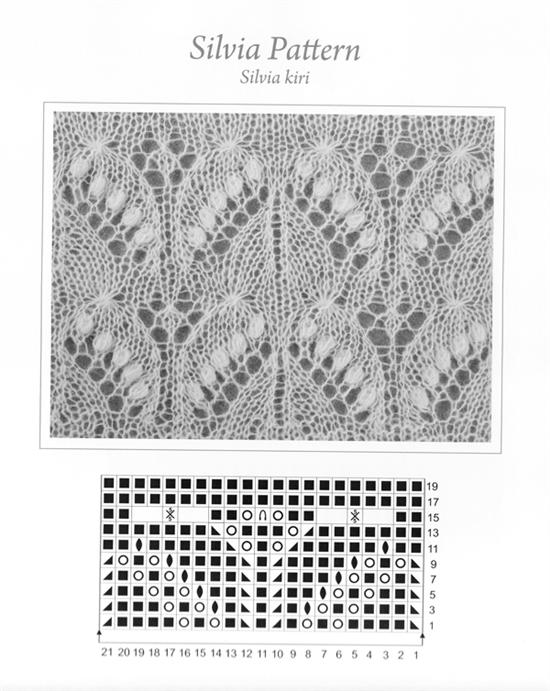 Haapsalu Shawl: Silvia Pattern Chart and Key | Knit stitches and ...