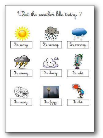 Assez Matériel à imprimer pour connaître le vocabulaire de la météo en  QL55