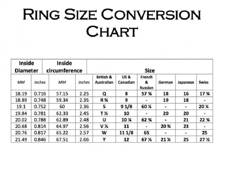 Ring Size Conversion Chart Mm Inches Fancy Color Diamond Quality - diamond chart