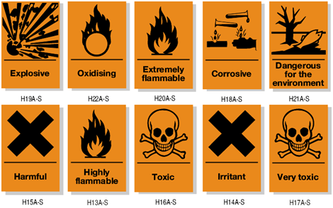 Safety Symbols Worksheet Google Search Safety Pinterest