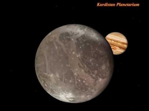 ganymede auroral belt shifting - 480×360