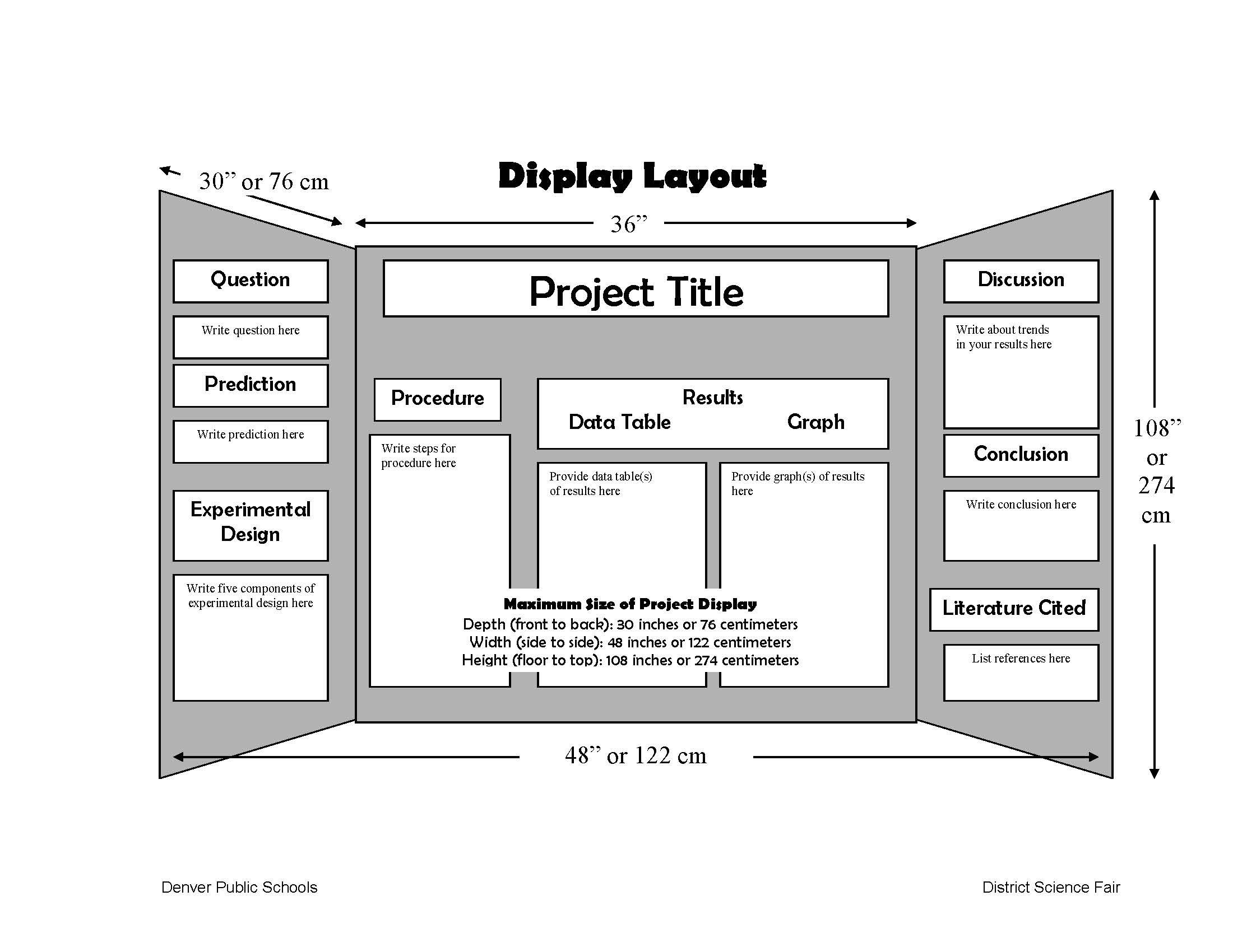 Layout and flow for your science fair display stem for Science fair labels templates
