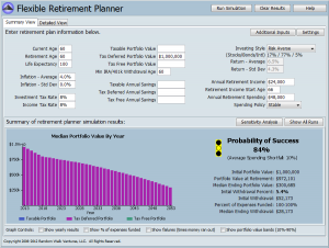 The 3 Best Free Retirement Calculators Can I Retire Yet Retirement Calculator Money Sense Retirement