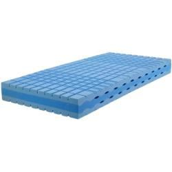 Photo of 7-zone mattress