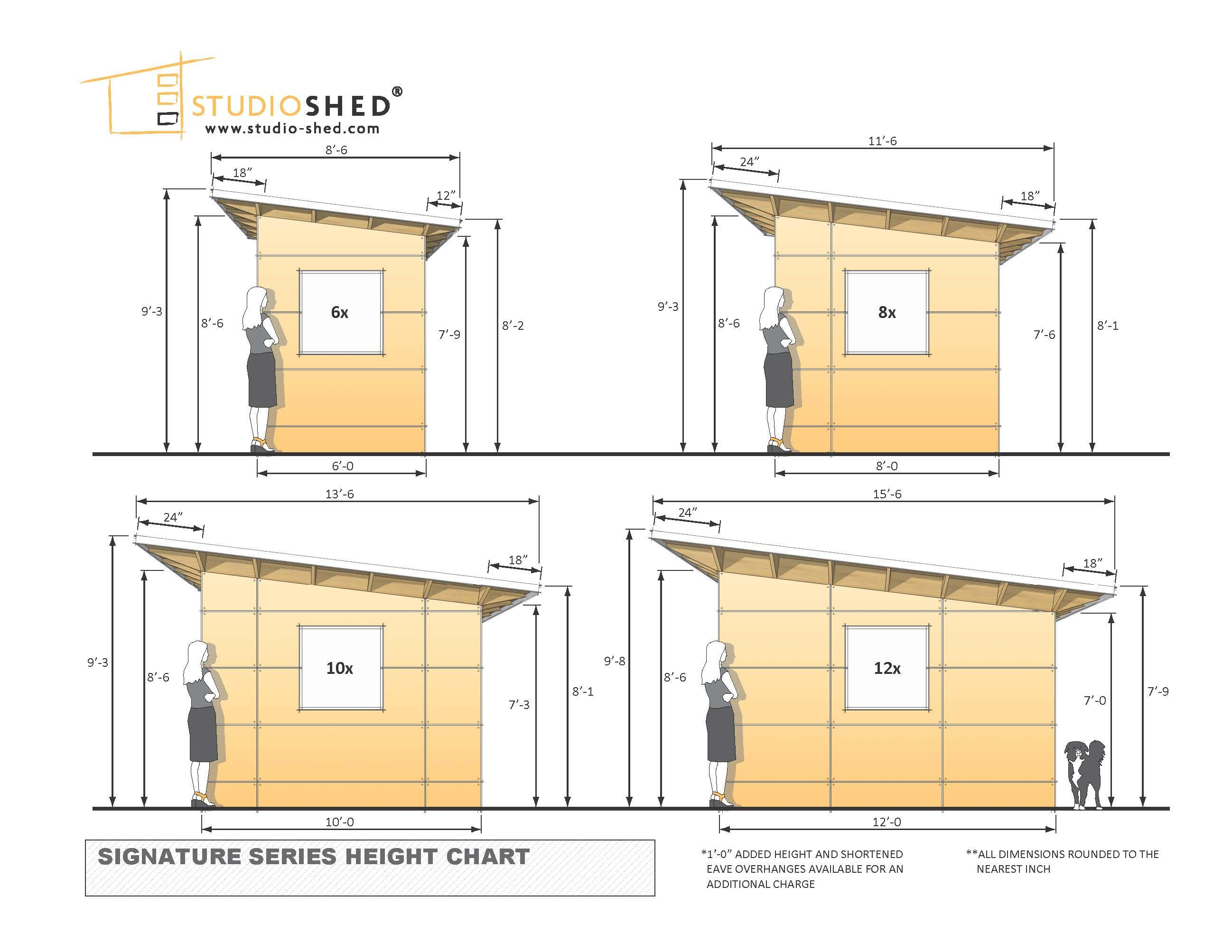 Charmant Studio Shed FAQ | Planning, Designing U0026 Installing Your Backyard Studio |  Learn How