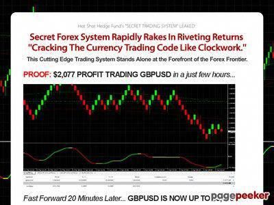 What is a spot position forex