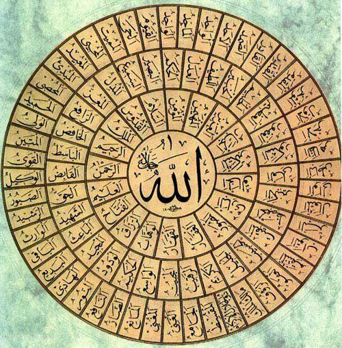 Names of allah swt el sanatları fikirleri