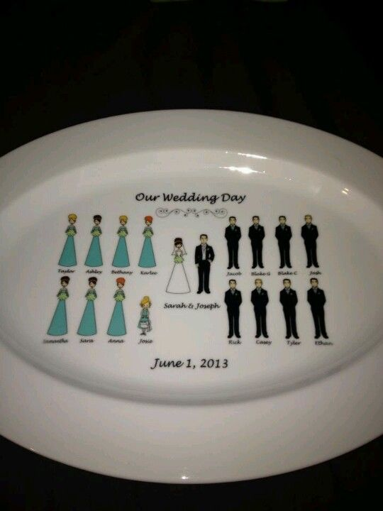 Plate With Bride Groom Whole Wedding Party Names