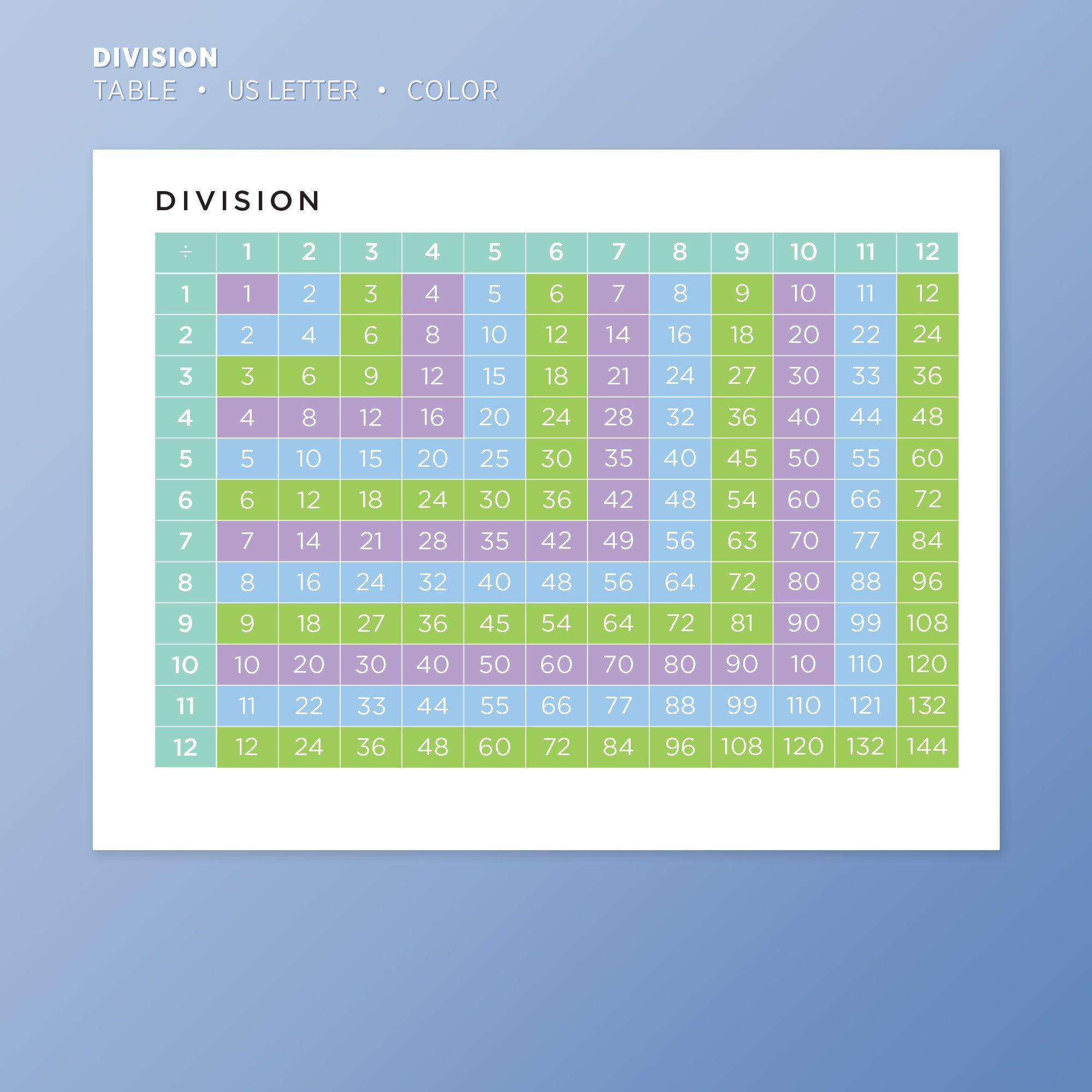 Division Chart Equation Worksheets Division Table Math Etsy Division Chart Math Multiplication Chart [ 2000 x 2000 Pixel ]