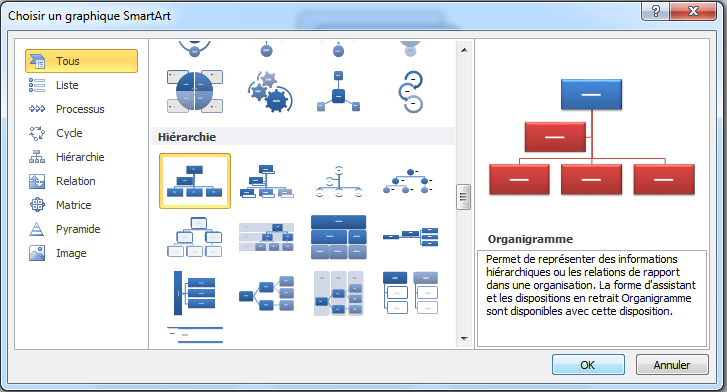 Cr er un organigramme sous word organigrame pinterest modele organigramme organigramme et - Faire organigramme sur open office ...
