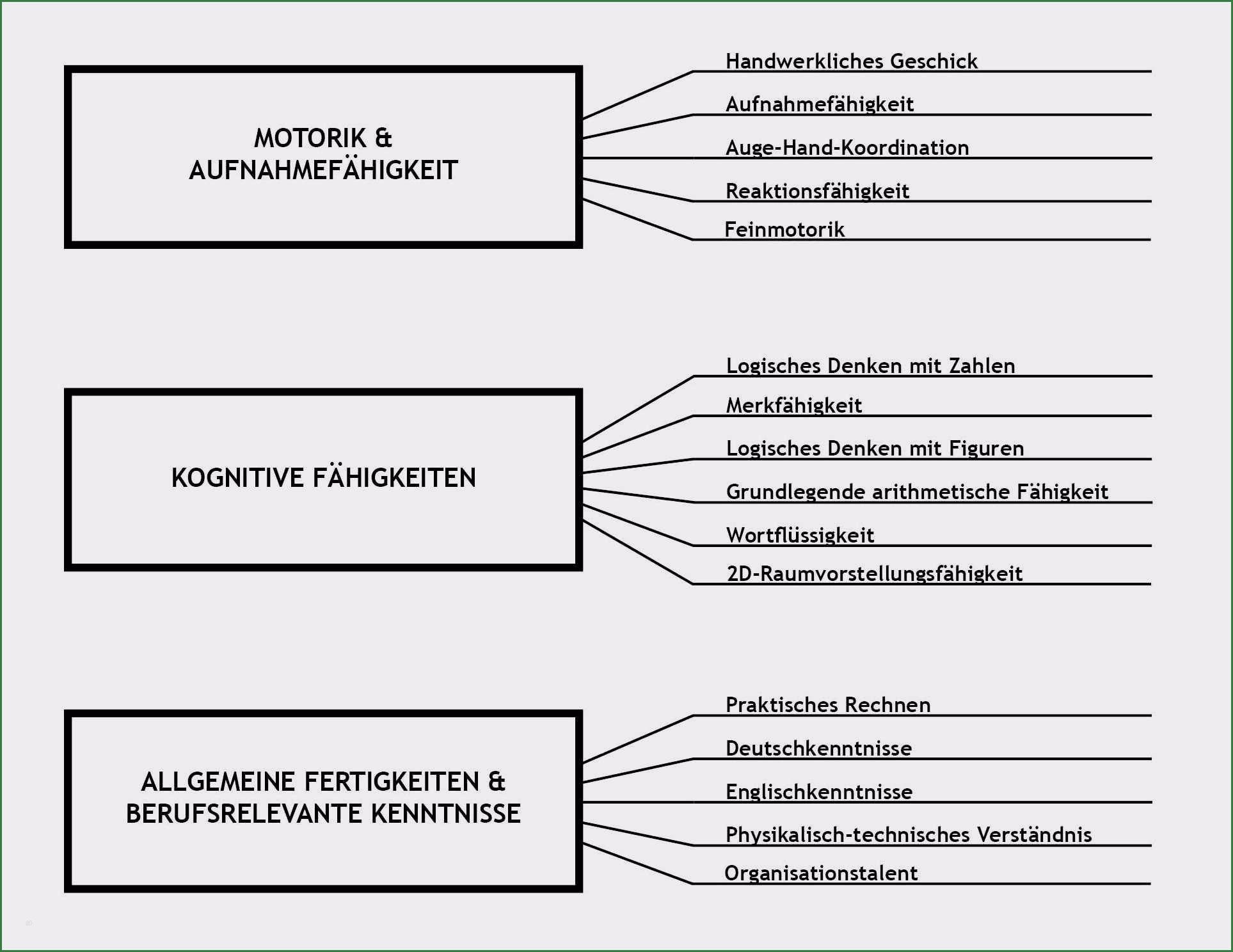 30 Neu Kundigung Fonic Vorlage Bilder In 2020 Briefkopf Vorlage Vorlagen Rechnungsvorlage