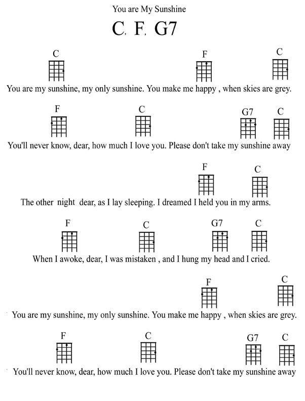 Pin by Rusty Chandeliers on ukulele in 2019 | Easy ukulele songs