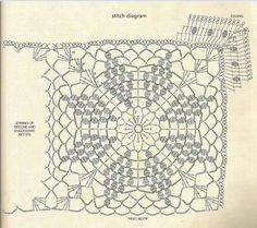 Crochet blanket pattern diagram wiring circuit bobble star crochet blanket pattern diagram blanket pinterest rh pinterest com crochet baby blanket patterns crochet shawl diagrams ccuart