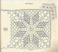 Crochet blanket pattern diagram wiring circuit bobble star crochet blanket pattern diagram blanket pinterest rh pinterest com crochet baby blanket patterns crochet shawl diagrams ccuart Choice Image