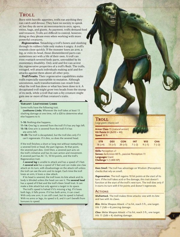Dungeons And Dragons Gets A Monster Manual Is It Worth The Price Of Admission Dnd Dungeons And Dragons Dungeons And Dragons Homebrew