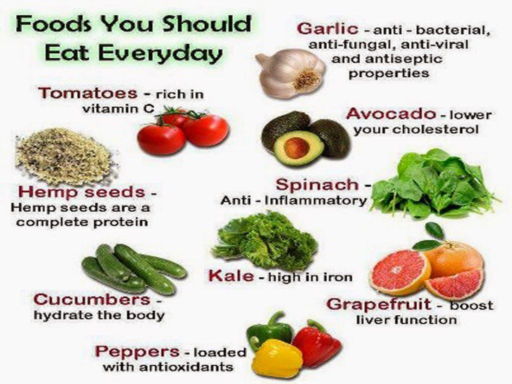Foods you should eat everyday Anti fungal diet, Food facts