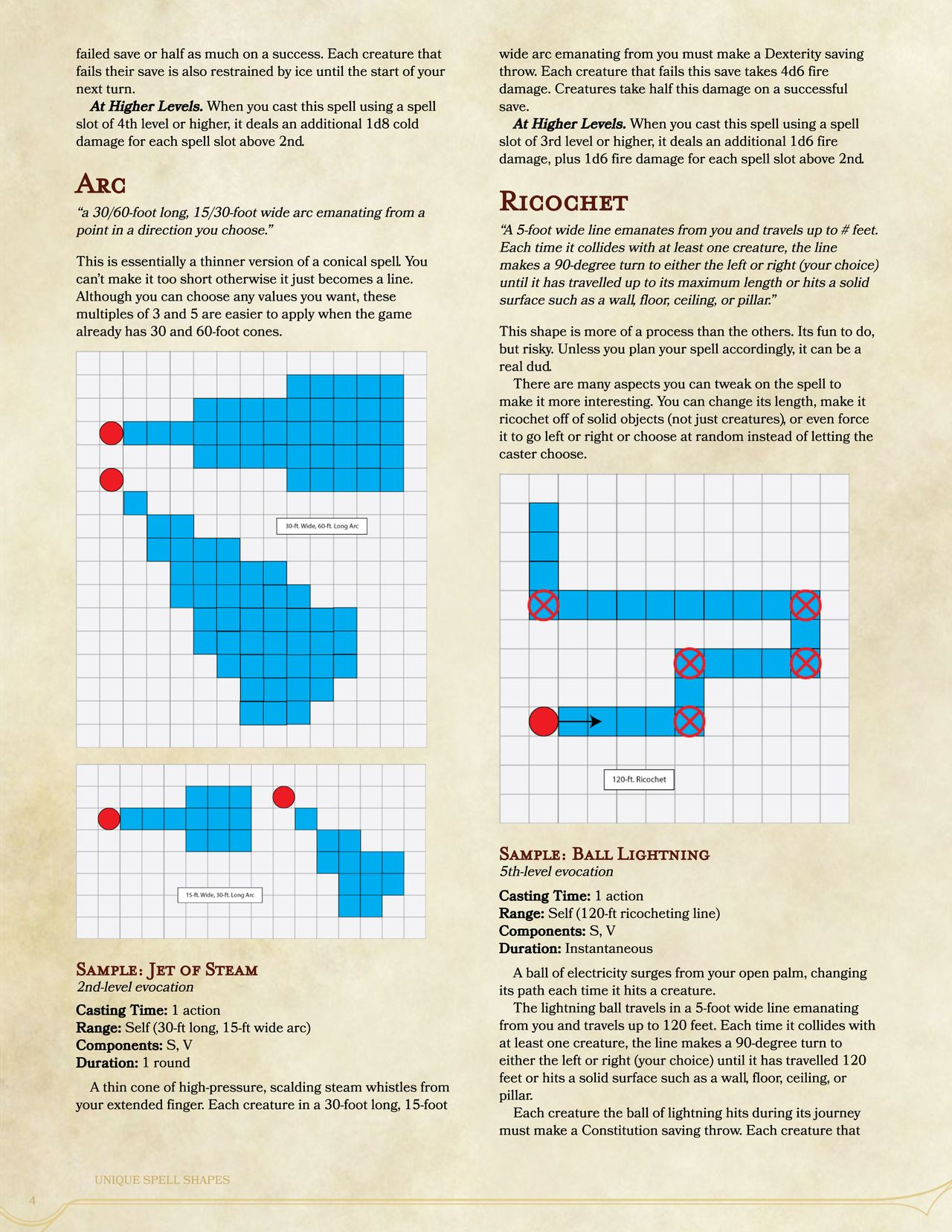 Noblecrumpet S Dorkvision Blog Unique Spell Shapes For Homebrew D D Spells You Dungeon Master Screen Dungeon Master S Guide D D