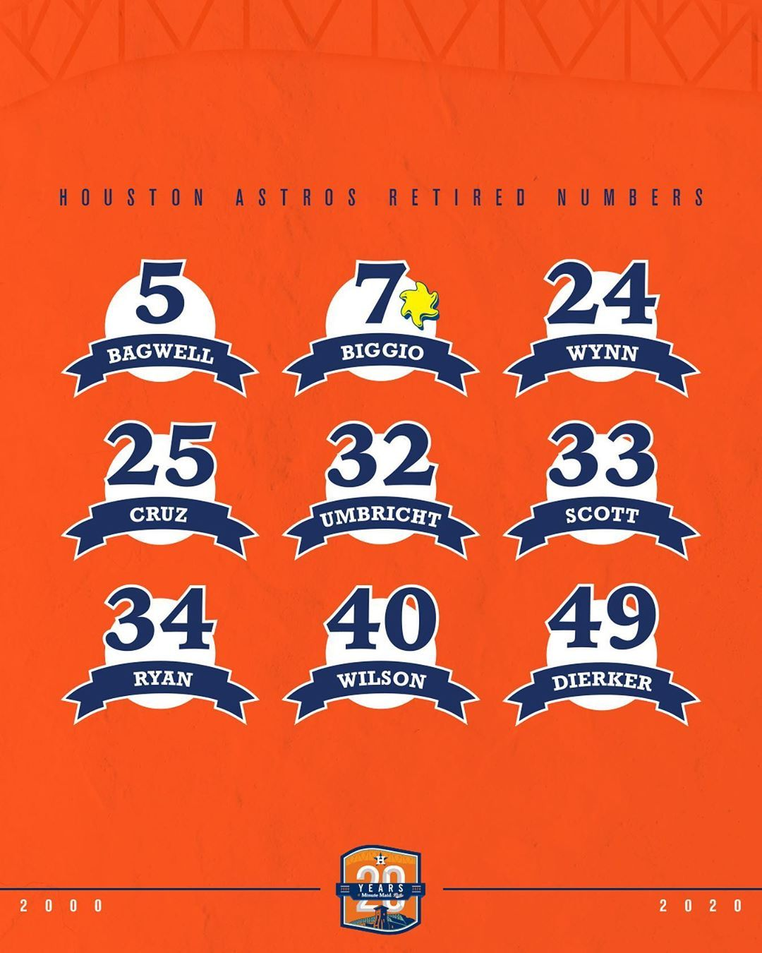 Houston Astros Legends … in 2020 Houston astros, Astros