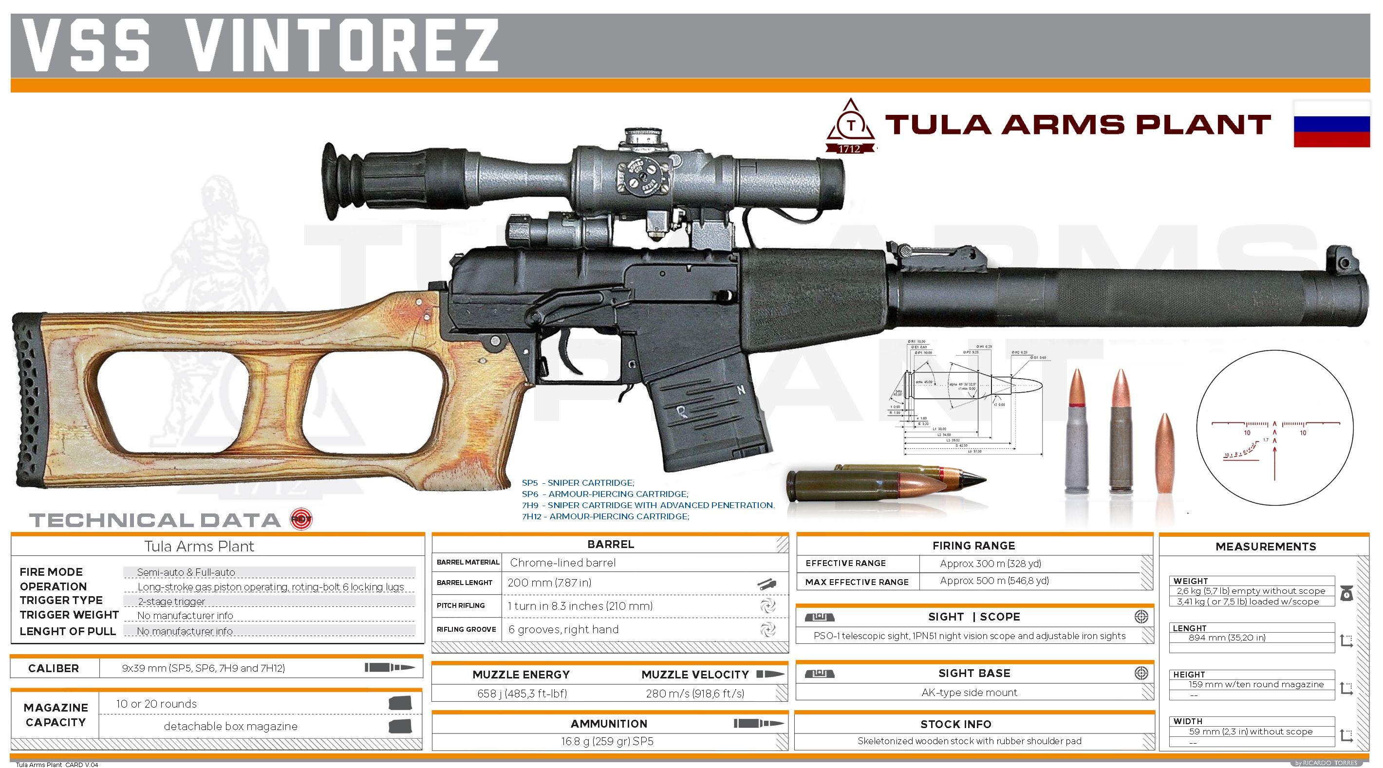 Vss Vintorez Vss Vintorez Military Guns Firearms
