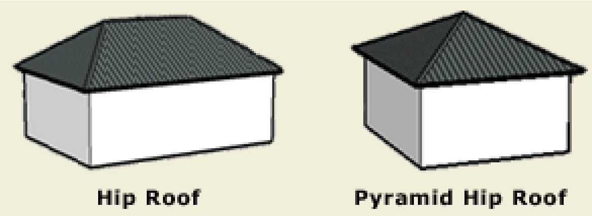 Image result for how to make a pyramid roof | shed | Pinterest | Barn