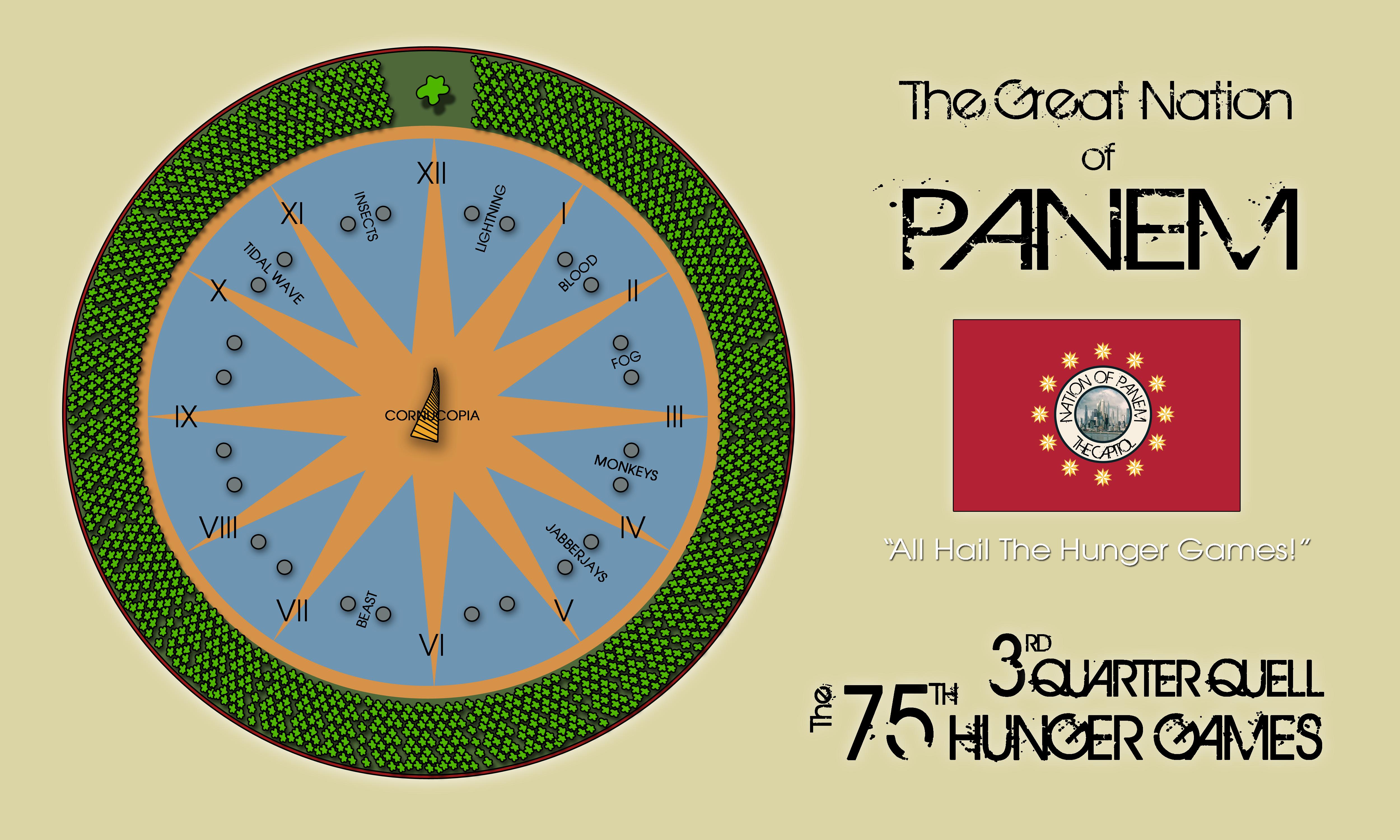 arena - 75th hunger games | hunger games art | pinterest | hunger