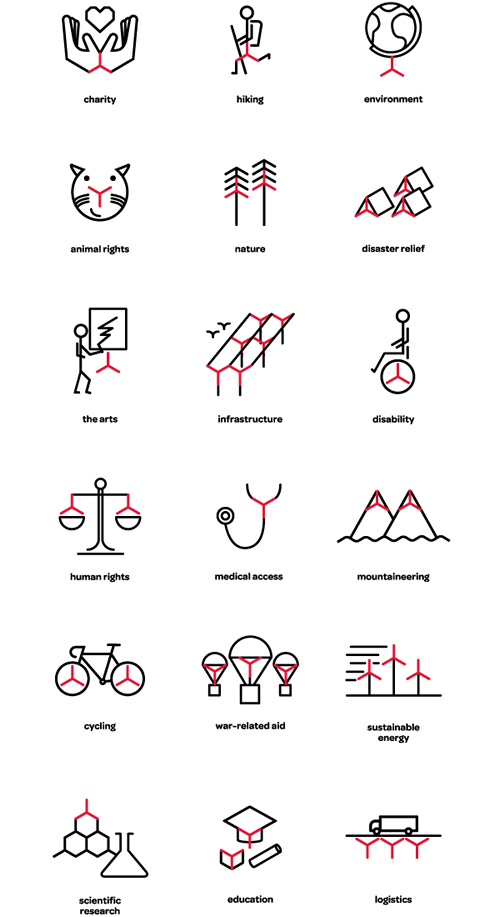 ピクトラム The Chain Reaction Project ピクトグラム, ロゴデザイン, アイコンデザイン