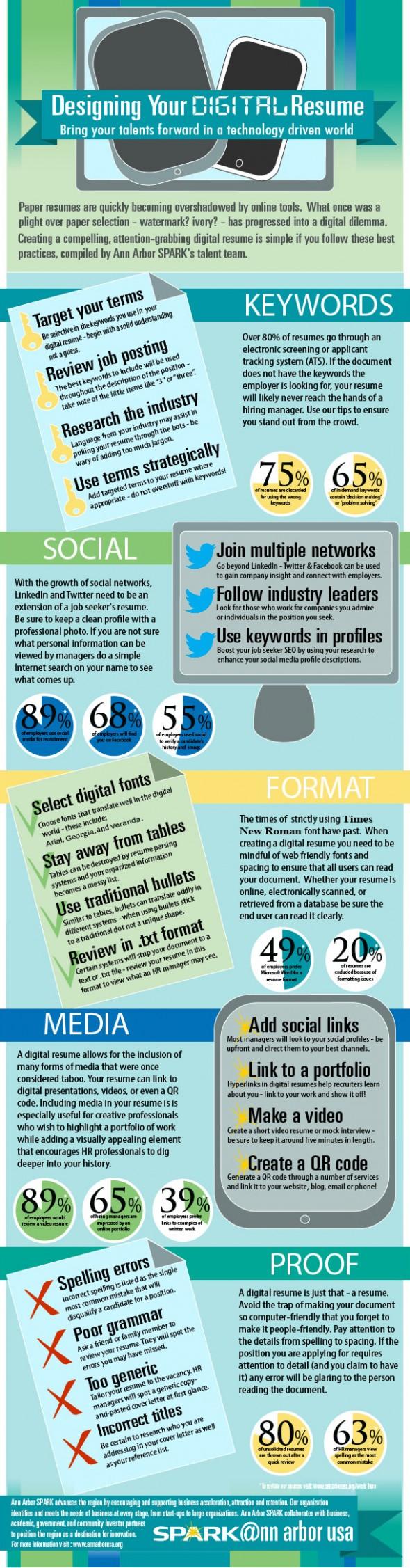 Infographic Designing Your Digital Resume Infographic Digital