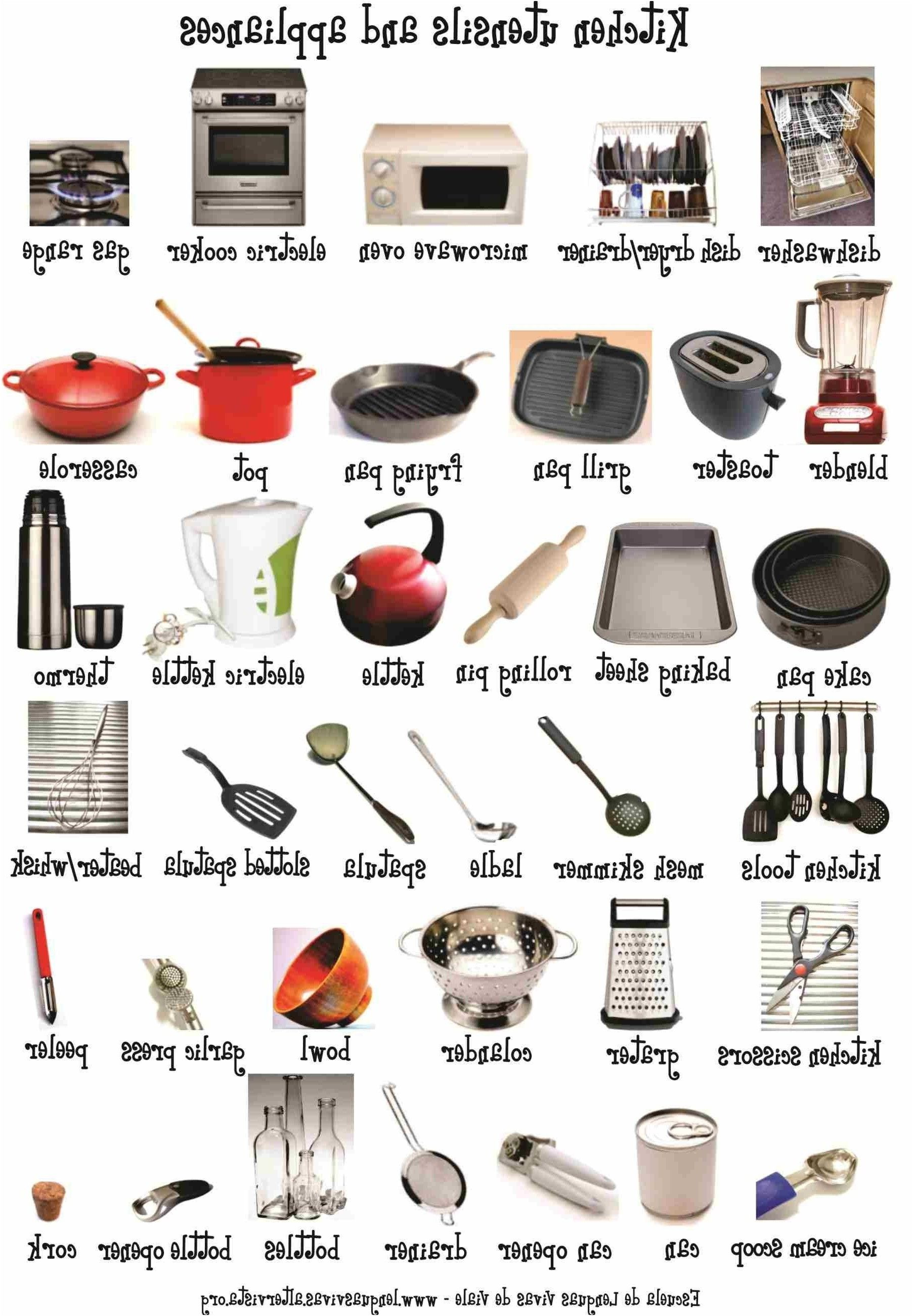kitchen utensils list helpformycredit from list of kitchen accessories - Kitchen Items