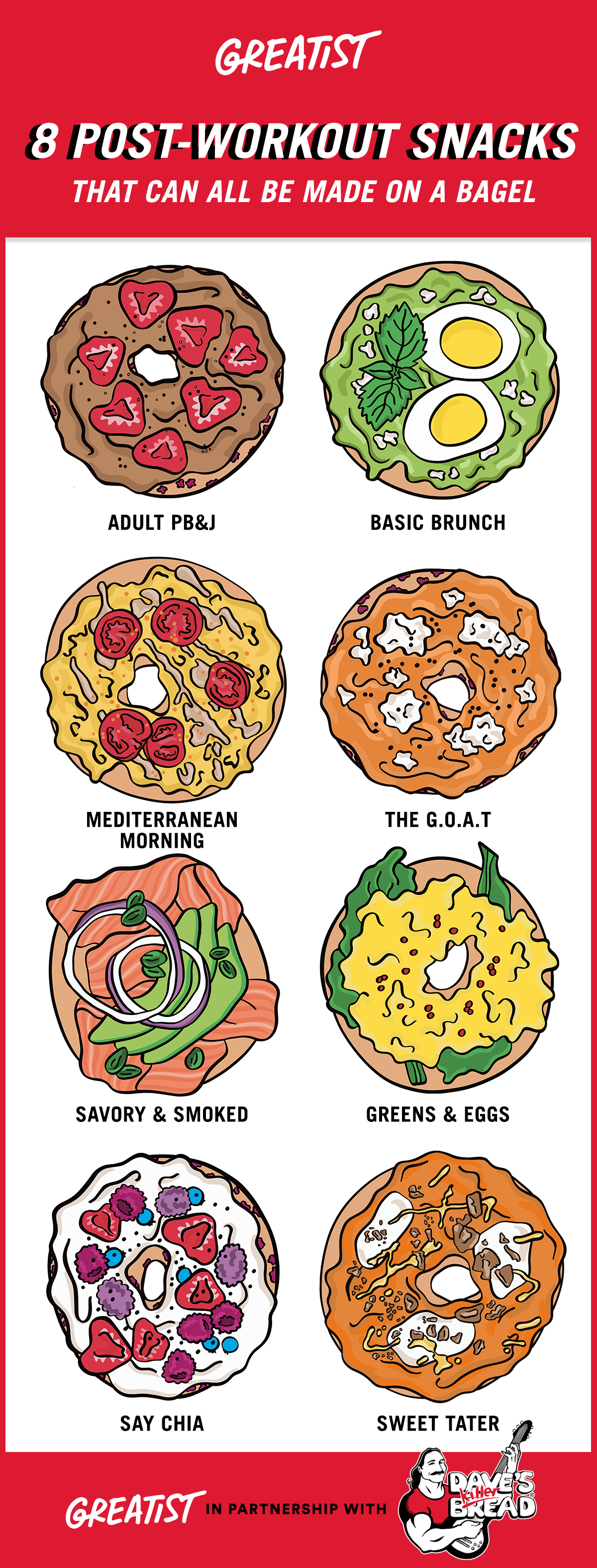 8 Post-Workout Snacks That Can All Be Made on a Bagel