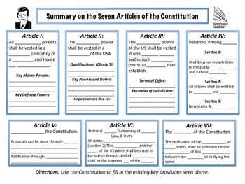 Summary Organizer On The Seven Articles Of The Constitution