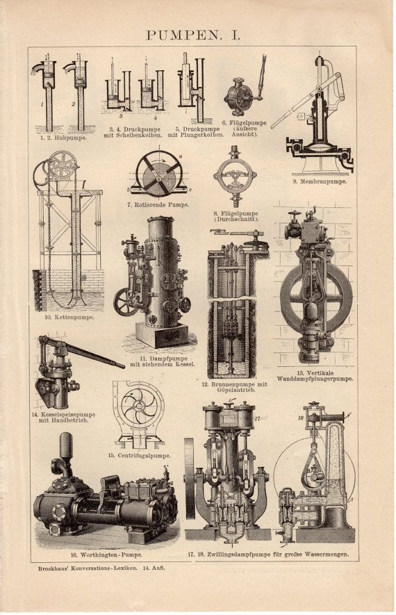 1898 Old Pumps Illustration, Antique Industrial Machines Print ...