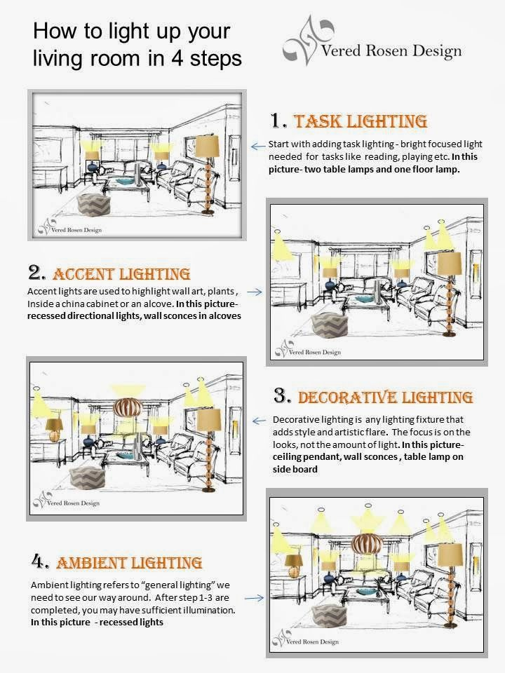 Pin It How To Create A Great Lighting Plan For Your Living Room In Four Steps Ver Home Lighting Design Lighting Design Interior Living Room Furniture Layout