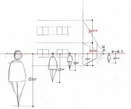 人物と建物のバランス 建築パース 簡単スケッチ パース