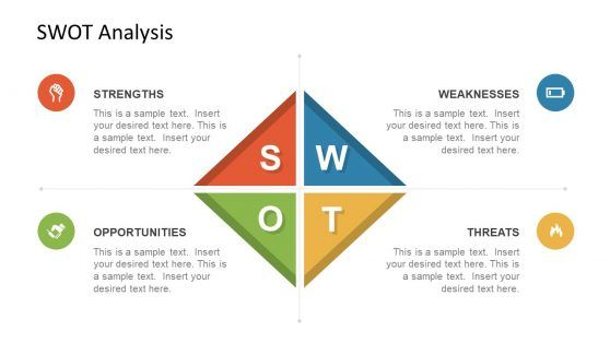Industry Analysis Powerpoint Template Swot Analysis Template