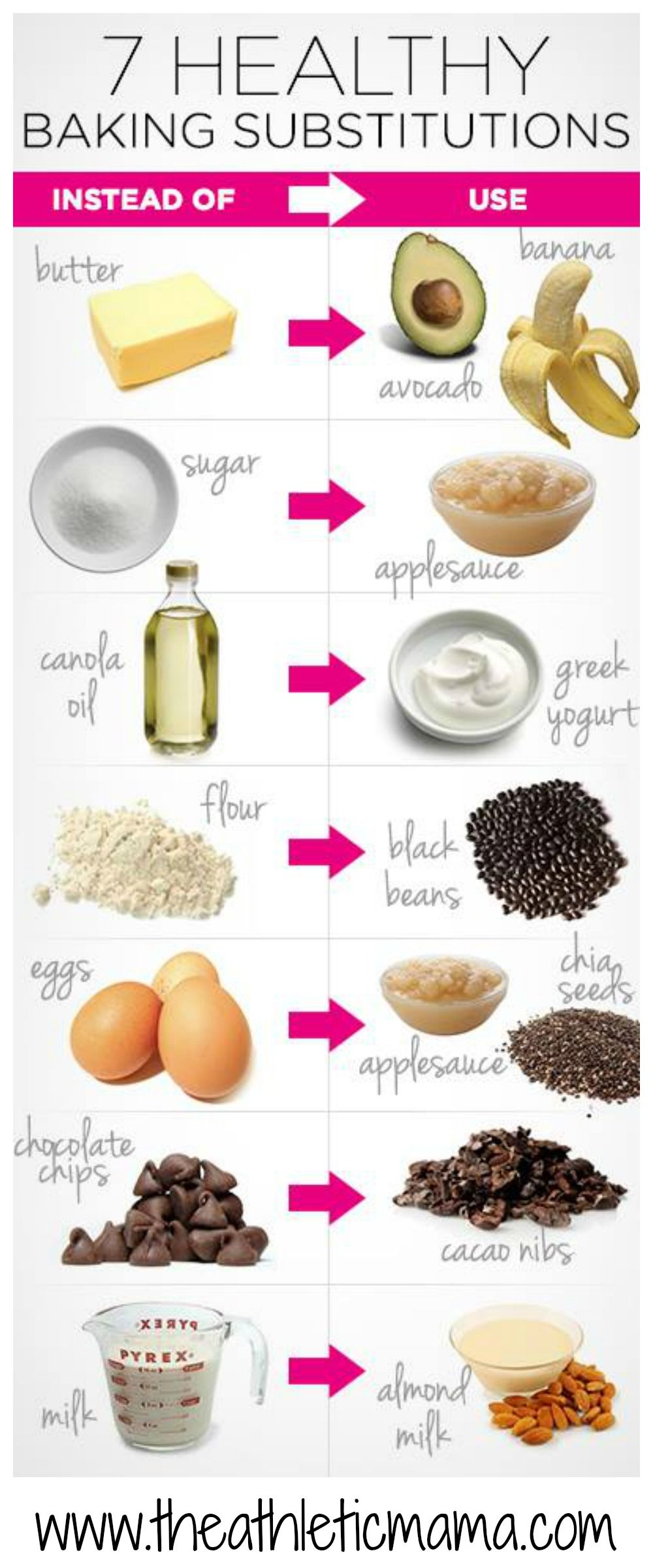 Food and Drink Substitutions for a Healthy Lifestyle Food and Drink Substitutions for a Healthy Lifestyle new foto