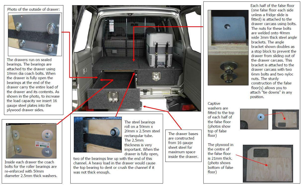 Car Consoles 4wd Storage Drawers Department Of The Interior Overhead Consoles Roof Consoles Custom Built Co Car Console Storage System Four Wheel Drive
