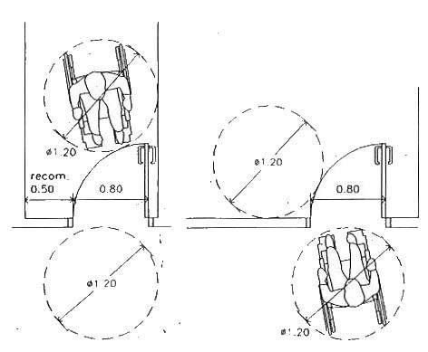 Adaptar un piso o vivienda para discapacitados en sillas for Sillas para discapacitados