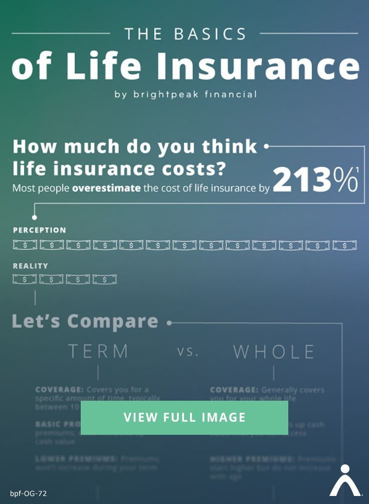 Why you might need temporary car insurance with images