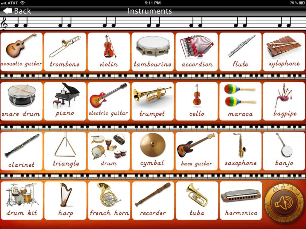 South Indian Musical Instruments List