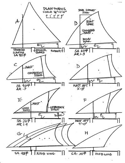 33 Boating Right Of Way Diagram