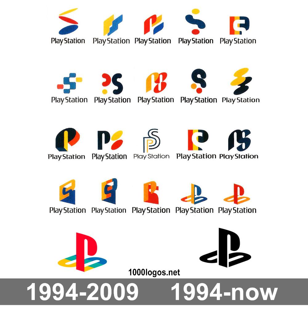 Roblox Logo Timeline Logo word, Playstation logo