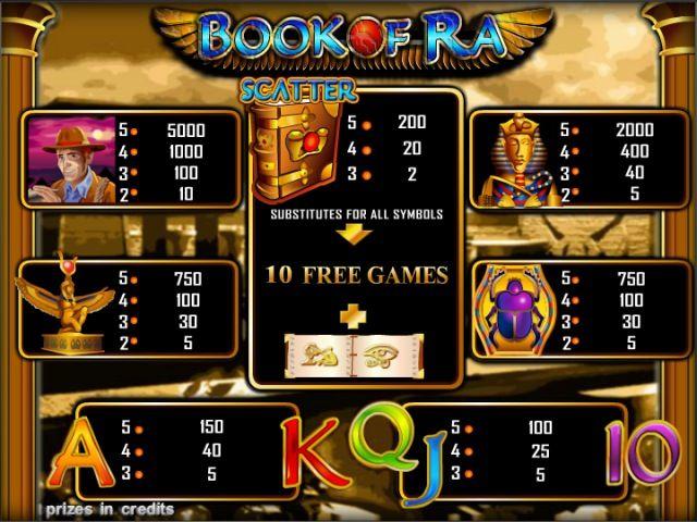 Автоматы игровые i книги игровые автоматы вегас играть бесплатно в онлайн