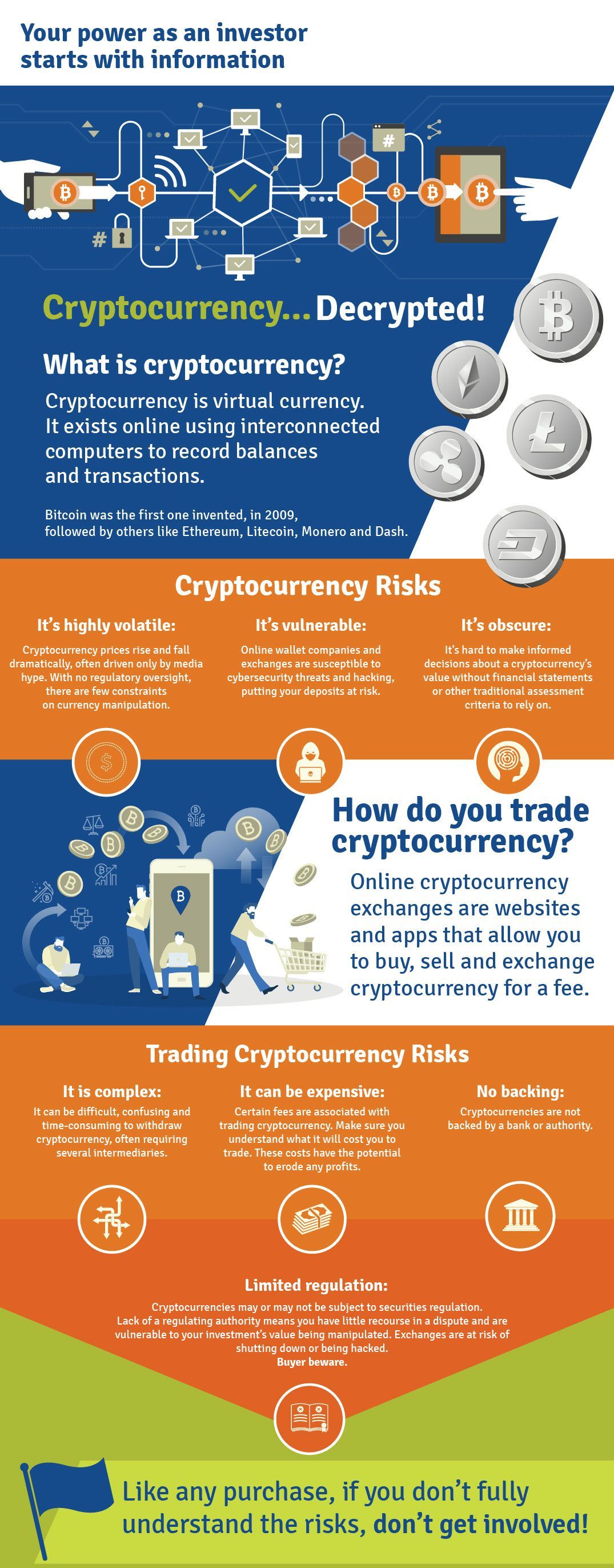 Eng Csa Crypto Infographicweb Bitcoin Ways To Earn Money Startup Company