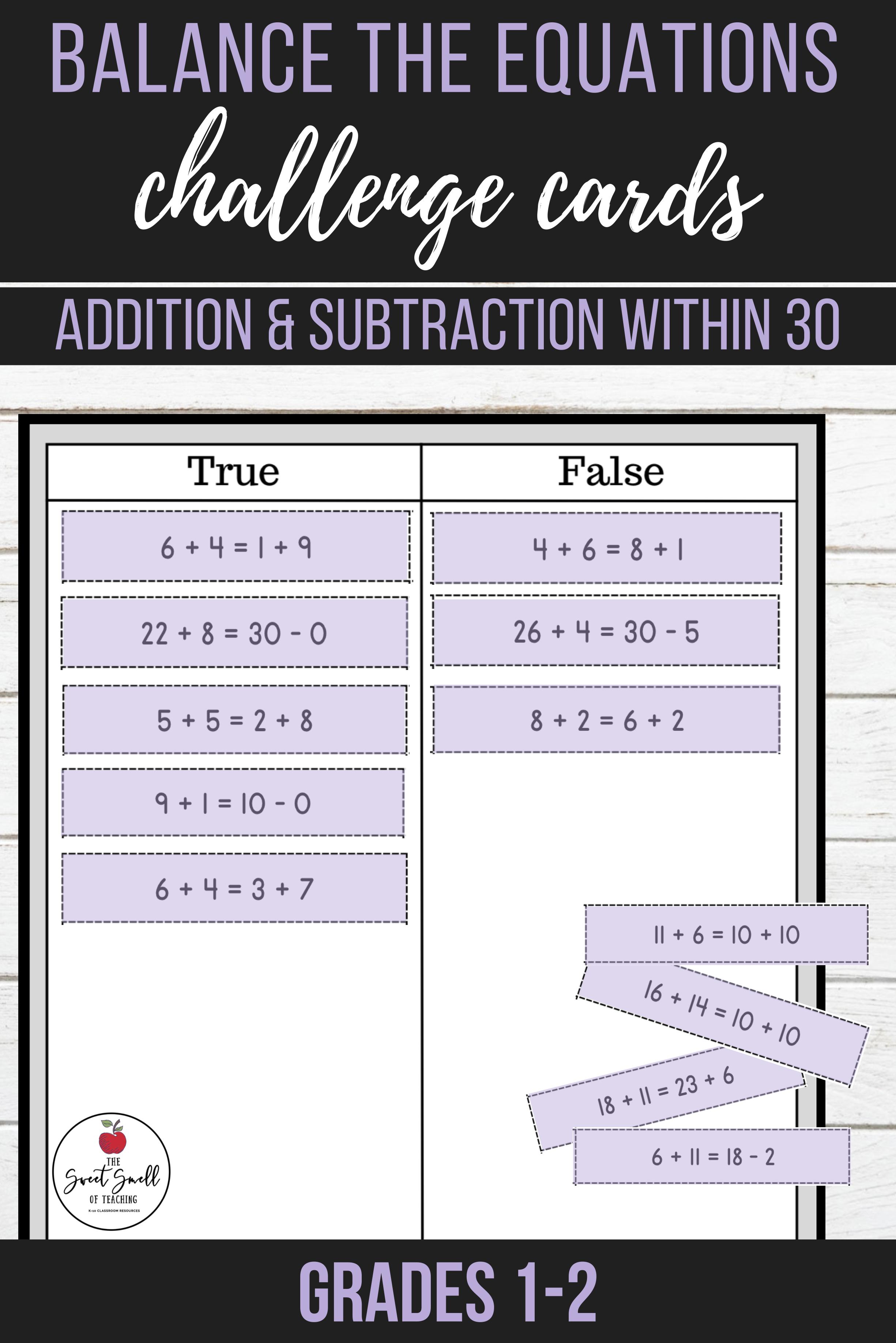 Balance The Equations