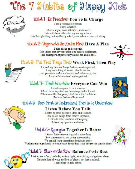 7 Habits Of Happy Kids Leader In Me 7 Habits Posters Habits Of