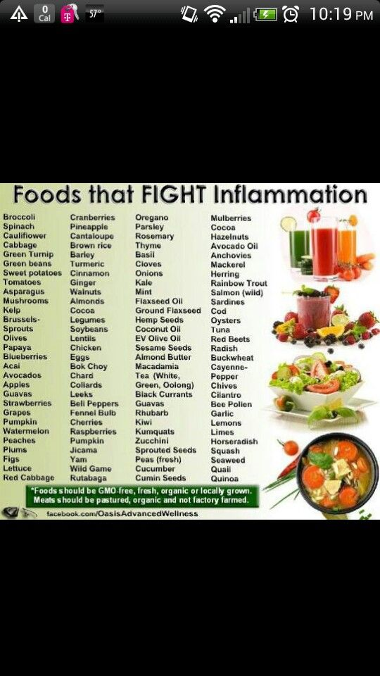 Common Abnormalities Found In People With Lyme Disease Inflammation Diet Anti Inflammatory Diet Recipes Inflammatory Foods