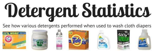 Cloth Diaper Detergent Statistics Cloth Diaper Detergent Cloth
